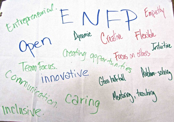 Illustrations of Type – ENFP